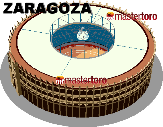 Zaragoza Bullfight Tickets