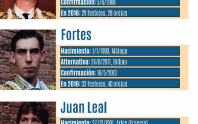 Madrid Bullfight may 23th